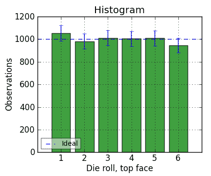 casino1Histogram.png